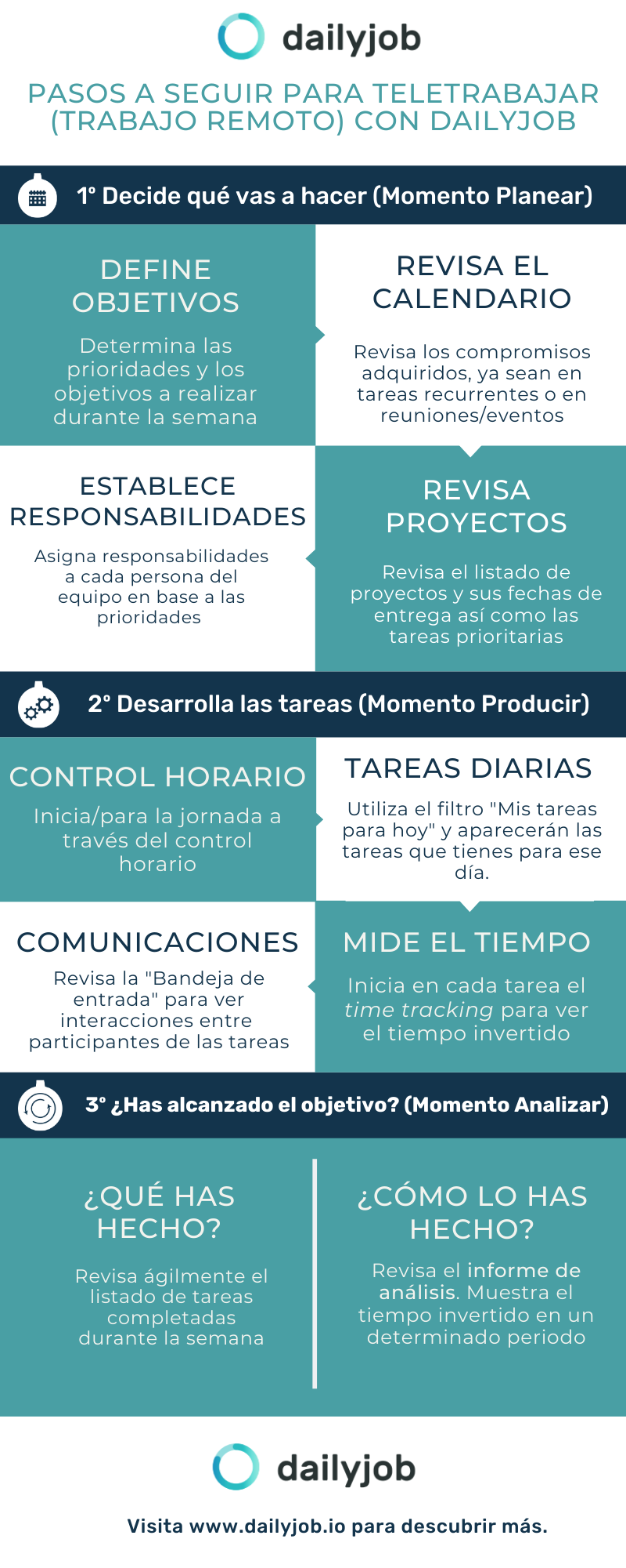 teletrabajo-con-dailyjob.png